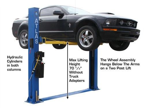 Atlas BP8000 Baseplate 8,000 lbs. Capacity 2 Post Lift